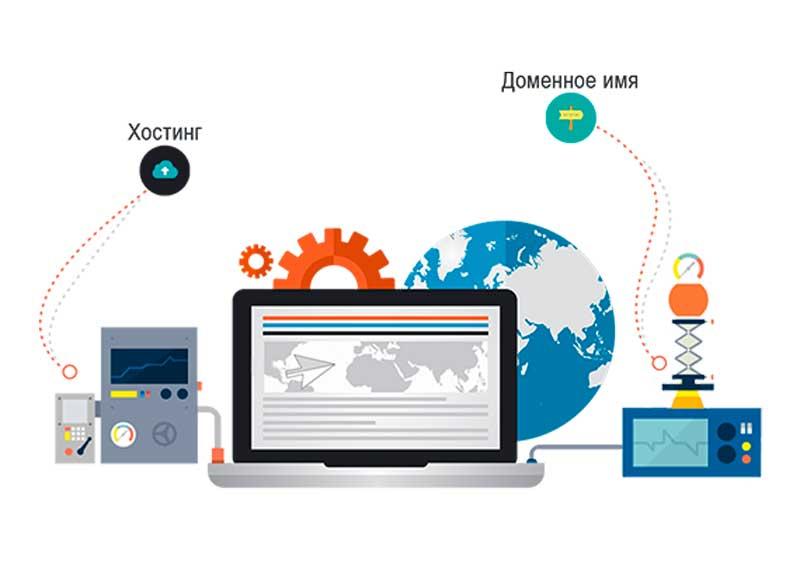 Разные домен и хостинг хостинг домен ел